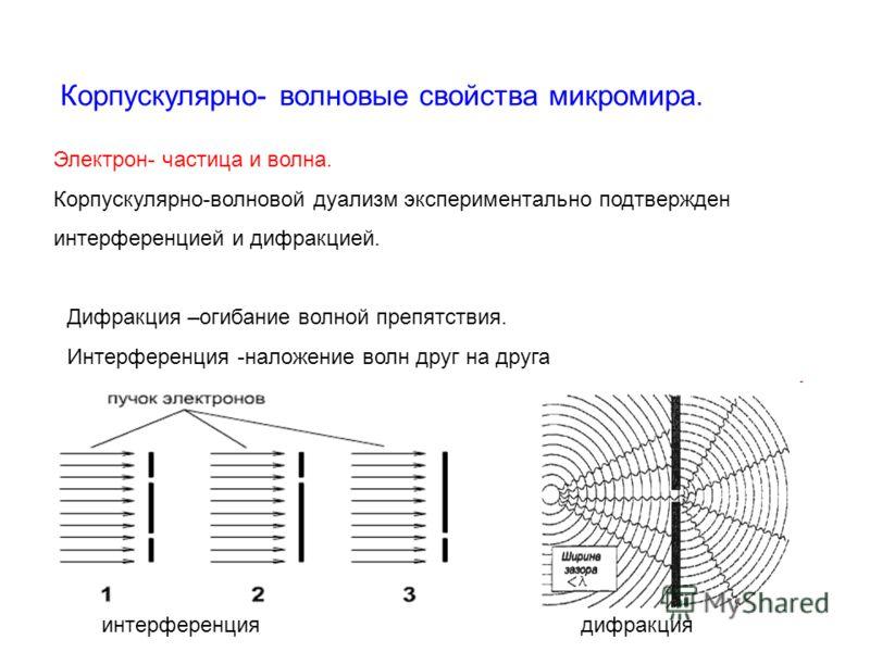 Корпускулярно- волновые свойства микромира. Электрон- частица и волна. Корпускулярно-волновой дуализм экспериментально подтвержден интерференцией и дифракцией. Дифракция –огибание волной препятствия. Интерференция -наложение волн друг на друга дифрак