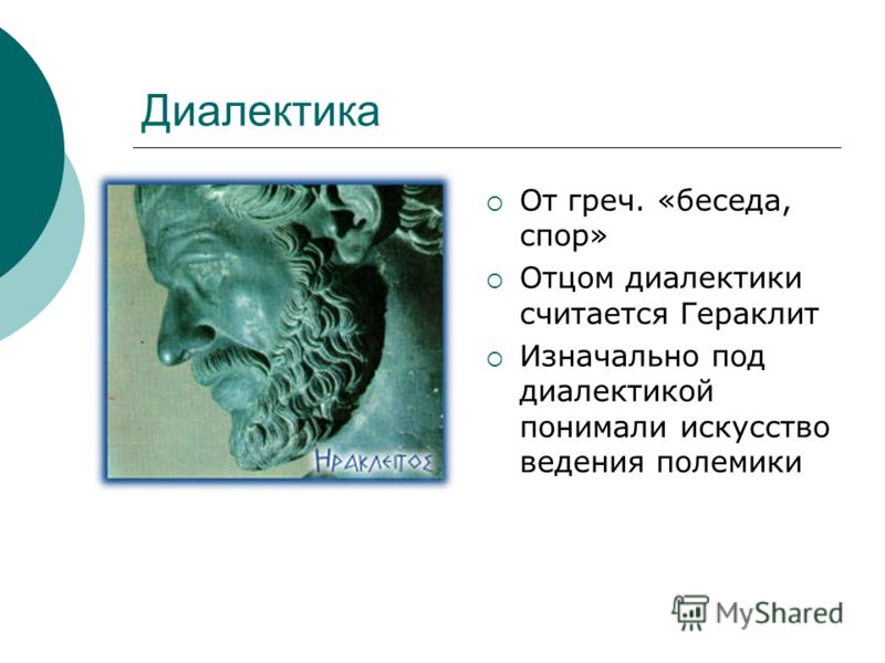 Диалектика От греч. «беседа, спор» Отцом диалектики считается Гераклит Изначально под диалектикой понимали искусство ведения полемики