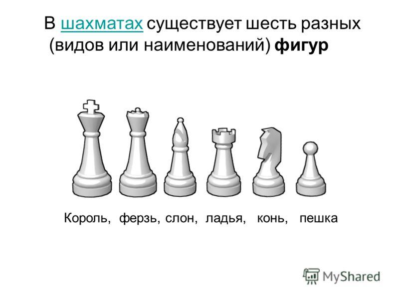 Король, ферзь, слон, ладья, конь, пешка В шахматах существует шесть разныхшахматах (видов или наименований) фигур