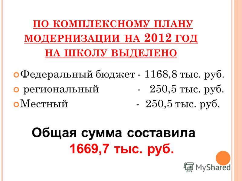 ПО КОМПЛЕКСНОМУ ПЛАНУ МОДЕРНИЗАЦИИ НА 2012 ГОД НА ШКОЛУ ВЫДЕЛЕНО Федеральный бюджет - 1168,8 тыс. руб. региональный - 250,5 тыс. руб. Местный - 250,5 тыс. руб. Общая сумма составила 1669,7 тыс. руб.