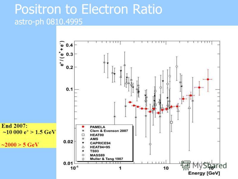 Positron to Electron Ratio astro-ph 0810.4995 End 2007: ~10 000 e + > 1.5 GeV ~2000 > 5 GeV