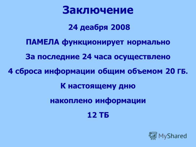 Заключение 24 деабря 2008 ПАМЕЛА функционирует нормально За последние 24 часа осуществлено 4 сброса информации общим объемом 20 ГБ. К настоящему дню накоплено информации 12 ТБ