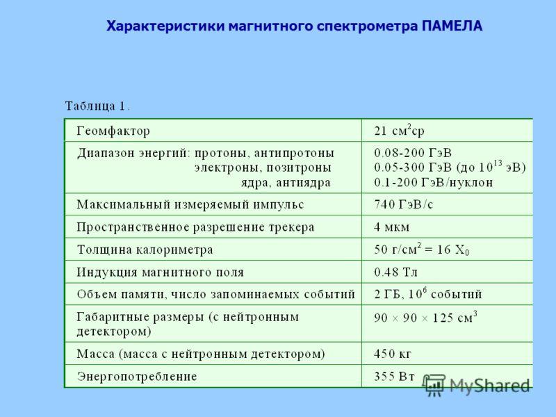 Характеристики магнитного спектрометра ПАМЕЛА