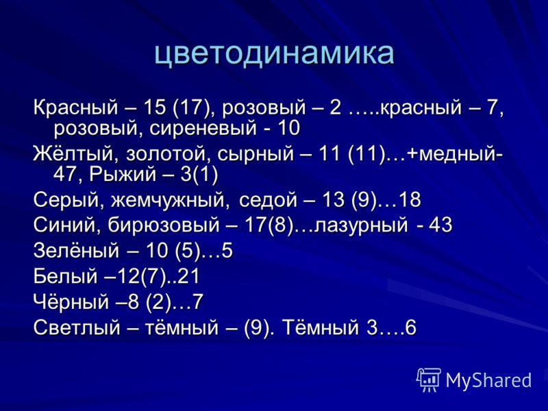 цветодинамика Красный – 15 (17), розовый – 2 …..красный – 7, розовый, сиреневый - 10 Жёлтый, золотой, сырный – 11 (11)…+медный- 47, Рыжий – 3(1) Серый, жемчужный, седой – 13 (9)…18 Синий, бирюзовый – 17(8)…лазурный - 43 Зелёный – 10 (5)…5 Белый –12(7