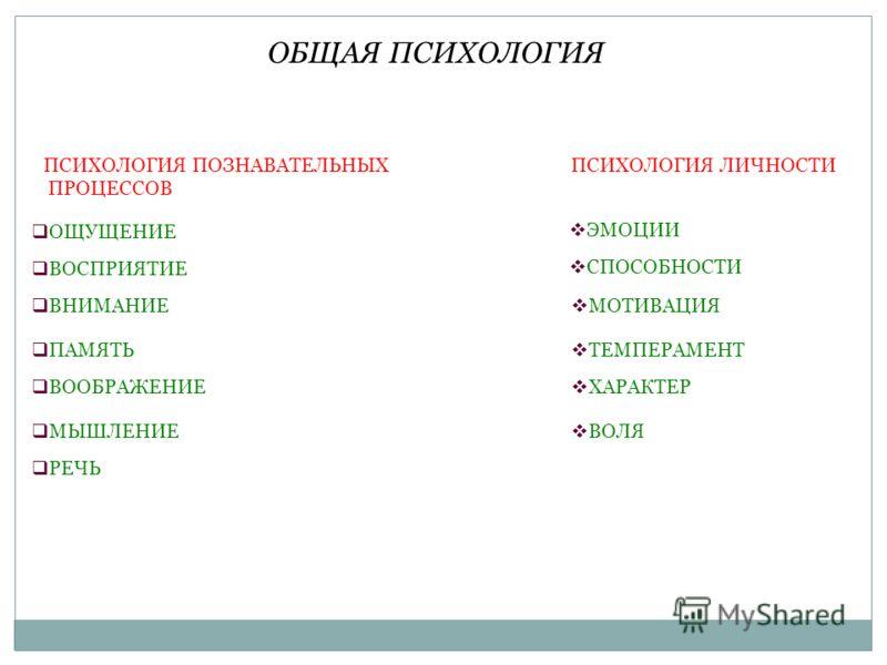 Основные типы явлений, которые изучает общая психология. ПРОЦЕССЫСОСТОЯНИЕСВОЙСТВА ИНДИВИДУАЛЬНЫЕ ГРУППОВЫЕ ВНУТРЕННИЕ (ПСИХИЧЕСКИЕ) ВНЕШНИЕ (ПОВЕДЕНЧЕСКИЕ)