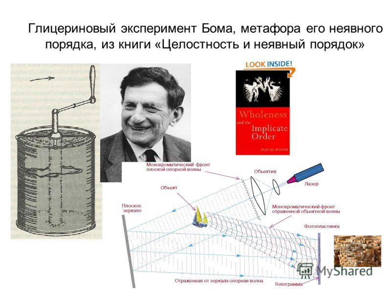 Глицериновый эксперимент Бома, метафора его неявного порядка, из книги «Целостность и неявный порядок»