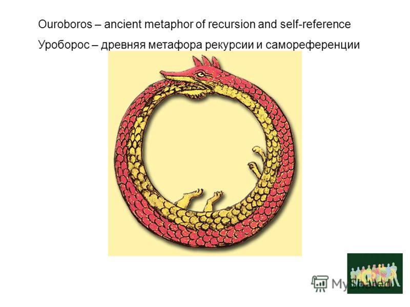 Ouroboros – ancient metaphor of recursion and self-reference Уроборос – древняя метафора рекурсии и самореференции