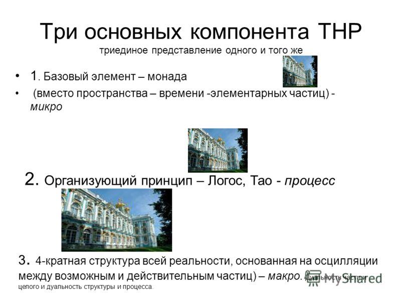 Три основных компонента ТНР триединое представление одного и того же 1. Базовый элемент – монада (вместо пространства – времени -элементарных частиц) - микро 2. Организующий принцип – Логос, Тао - процесс 3. 4-кратная структура всей реальности, основ