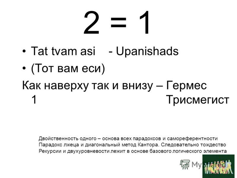 2 = 1 Tat tvam asi - Upanishads (Тот вам еси) Как наверху так и внизу – Гермес 1 Трисмегист Двойственность одного – основа всех парадоксов и самореферентности Парадокс лжеца и диагональный метод Кантора. Следовательно тождество Рекурсии и двухуровнев
