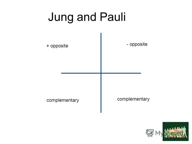 + opposite - opposite complementary Jung and Pauli
