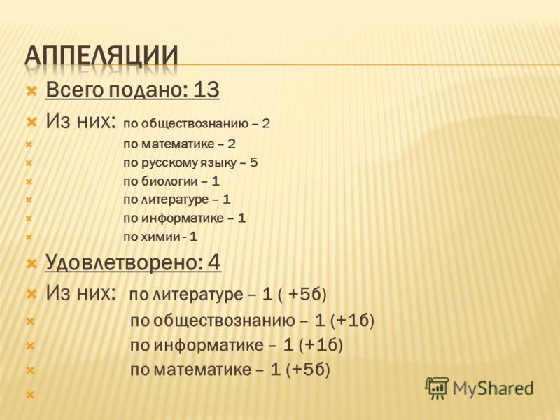 Всего подано: 13 Из них: по обществознанию – 2 по математике – 2 по русскому языку – 5 по биологии – 1 по литературе – 1 по информатике – 1 по химии - 1 Удовлетворено: 4 Из них: по литературе – 1 ( +5б) по обществознанию – 1 (+1б) по информатике – 1