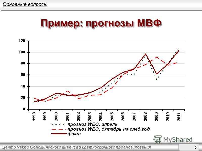 Центр макроэкономического анализа и краткосрочного прогнозирования Пример: прогнозы МВФ Основные вопросы