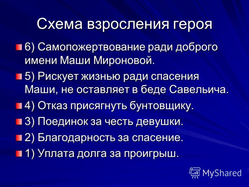 Схема взросления героя 6)