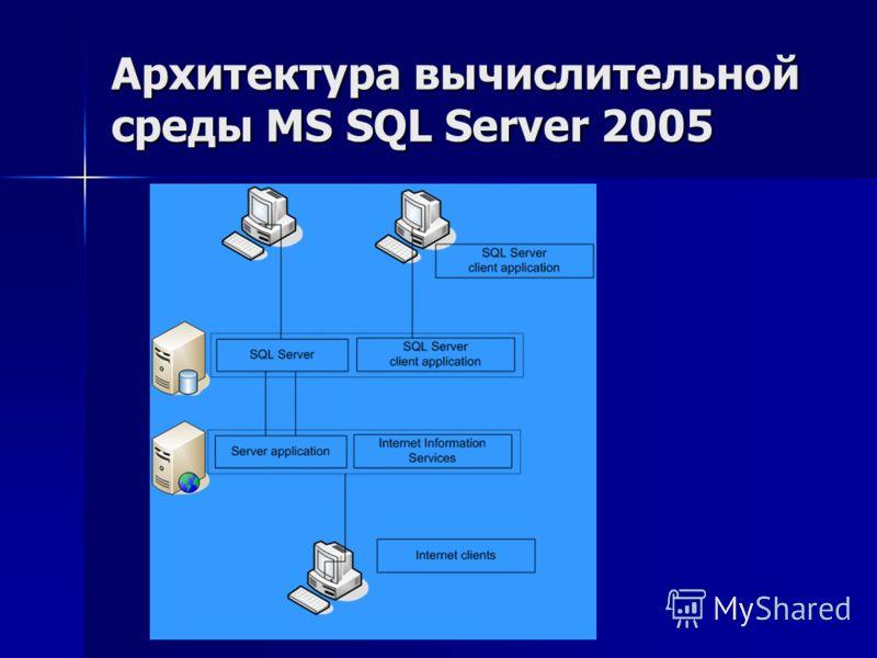 Архитектура вычислительной среды MS SQL Server 2005