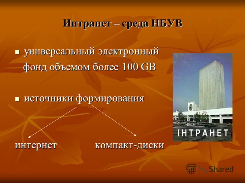 Интранет – среда НБУВ универсальный электронный универсальный электронный фонд объемом более 100 GB фонд объемом более 100 GB источники формирования источники формирования интернет компакт-диски