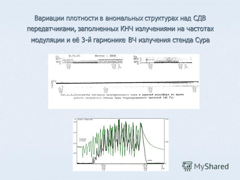 Вариации плотности в аномальных структурах над СДВ передатчиками, заполненных КНЧ излучениями на частотах модуляции и её 3-й гармонике ВЧ излучения стенда Сура