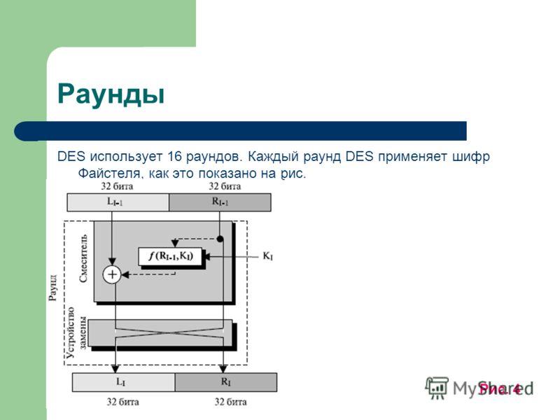 Раунды DES использует 16 раундов. Каждый раунд DES применяет шифр Файстеля, как это показано на рис. Рис. 4