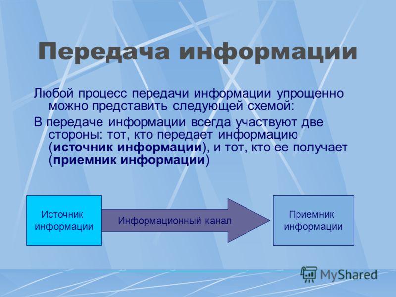 Передача информации Любой процесс передачи информации упрощенно можно представить следующей схемой: В передаче информации всегда участвуют две стороны: тот, кто передает информацию (источник информации), и тот, кто ее получает (приемник информации) И