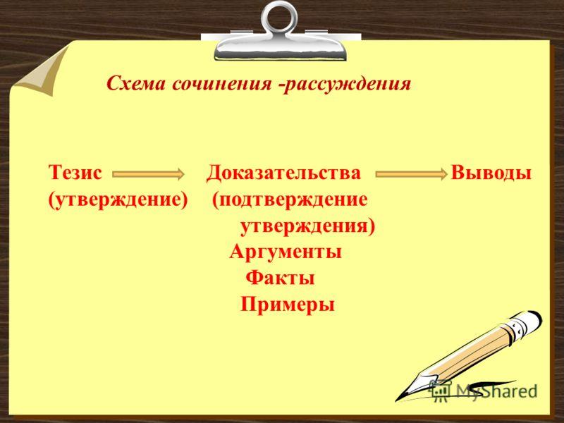 Схема сочинения -рассуждения Тезис Доказательства Выводы (утверждение) (подтверждение утверждения) Аргументы Факты Примеры