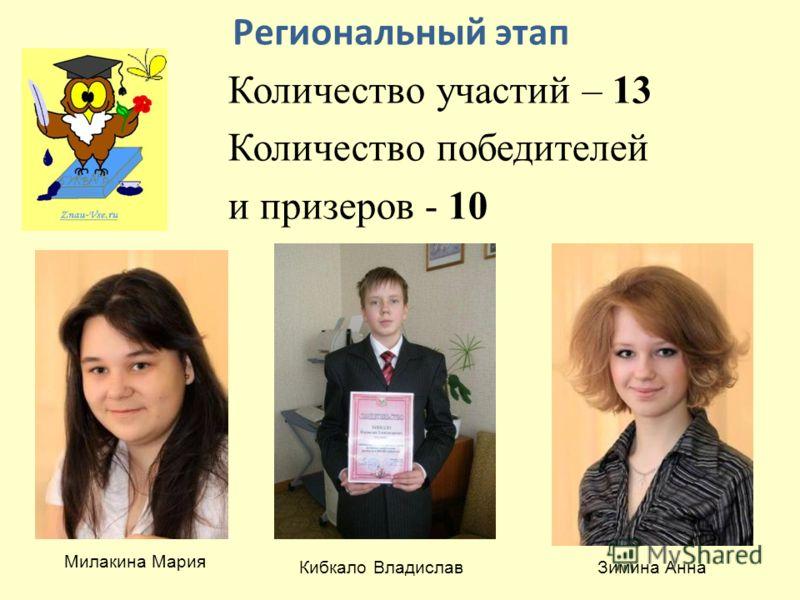 Региональный этап Количество участий – 13 Количество победителей и призеров - 10 Милакина Мария Кибкало ВладиславЗимина Анна