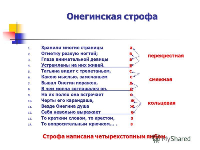 Онегинская строфа 1.