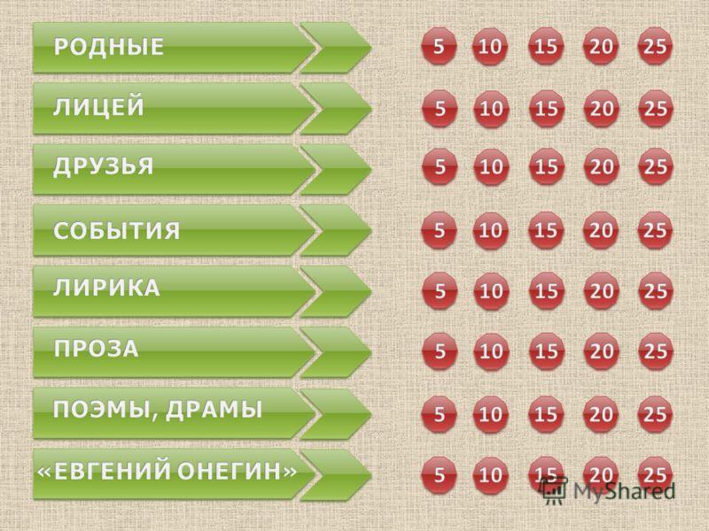 Литературная игра по биографии и творчеству А.С. Пушкина ИГРА