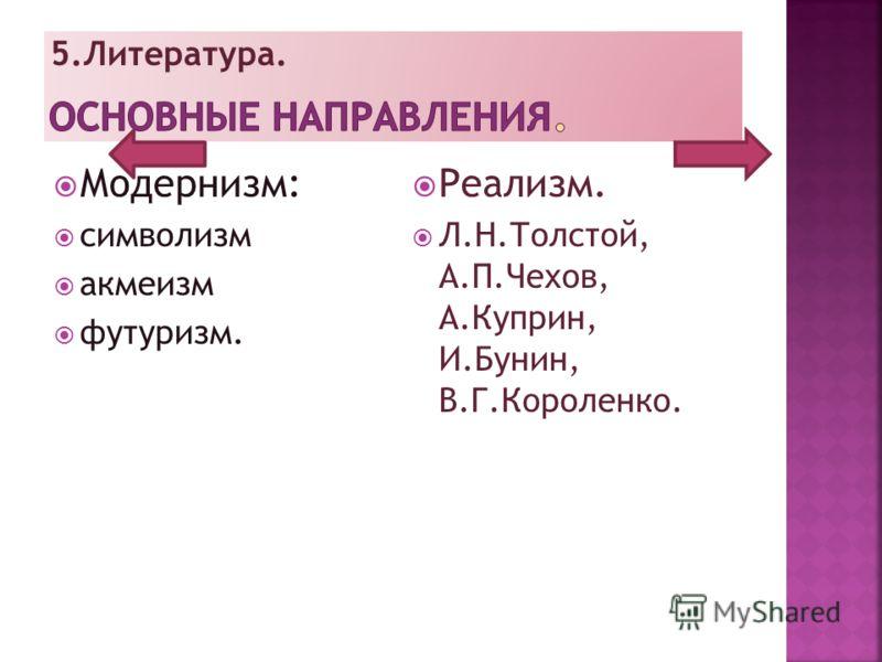 Модернизм: символизм акмеизм футуризм. Реализм. Л.Н.Толстой, А.П.Чехов, А.Куприн, И.Бунин, В.Г.Короленко. 5.Литература.