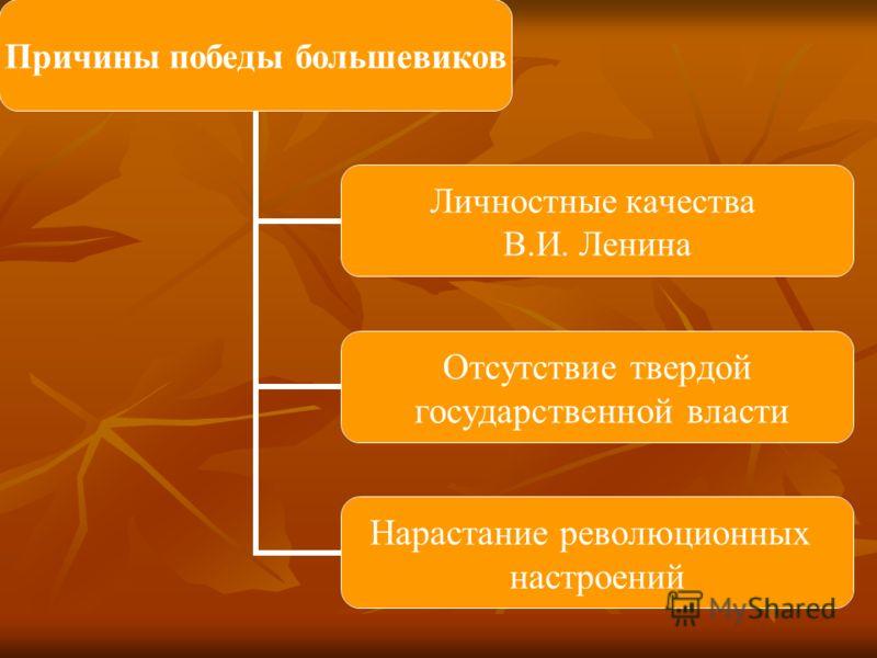 Причины победы большевиков Личностные качества В.И. Ленина Отсутствие твердой государственной власти Нарастание революционных настроений