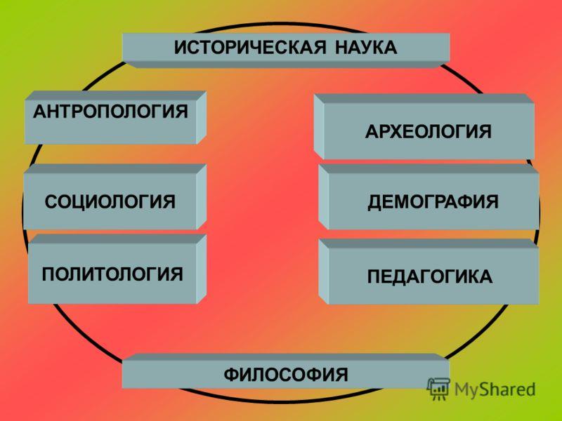 ИСТОРИЧЕСКАЯ НАУКА ФИЛОСОФИЯ АНТРОПОЛОГИЯ СОЦИОЛОГИЯ ПОЛИТОЛОГИЯ АРХЕОЛОГИЯ ПЕДАГОГИКА ДЕМОГРАФИЯ