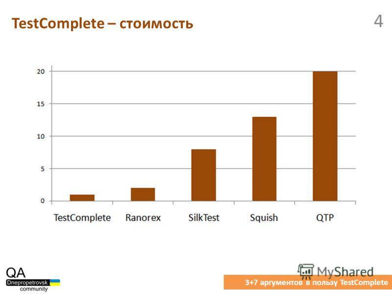 TestComplete – стоимость 3+7 аргументов в пользу TestComplete 4