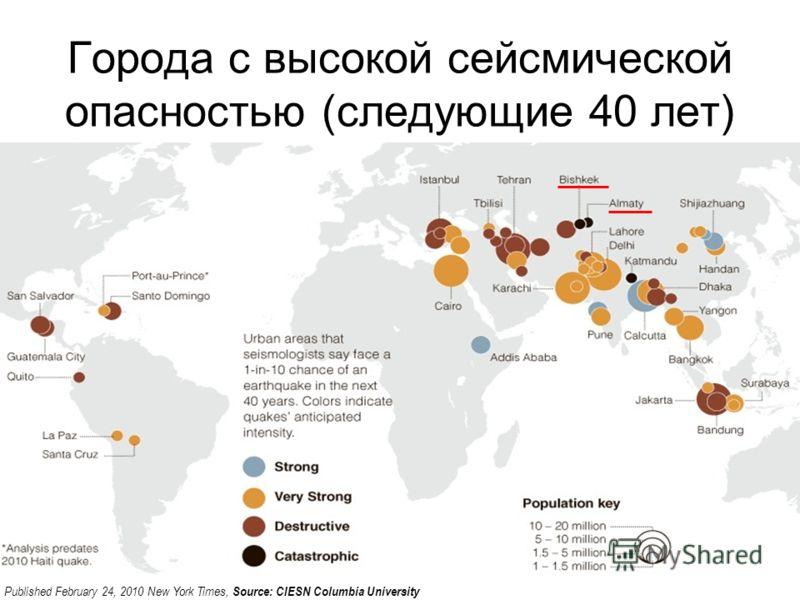 Города с высокой сейсмической опасностью (следующие 40 лет) Published February 24, 2010 New York Times, Source: CIESN Columbia University