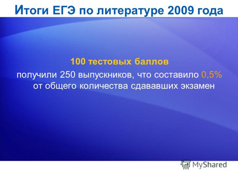 И тоги ЕГЭ по литературе 2009 года 100 тестовых баллов получили 250 выпускников, что составило 0,5% от общего количества сдававших экзамен
