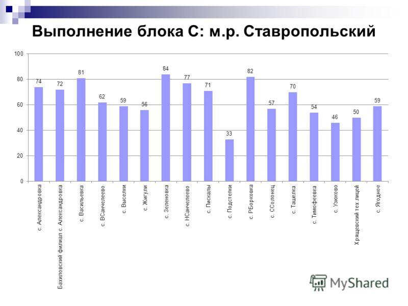 Выполнение блока С: м.р. Ставропольский