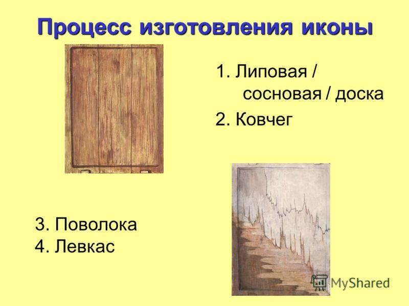 Процесс изготовления иконы 1. Липовая / сосновая / доска 2. Ковчег 3. Поволока 4. Левкас