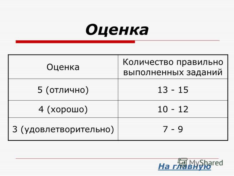 Оценка Количество правильно выполненных заданий 5 (отлично)13 - 15 4 (хорошо)10 - 12 3 (удовлетворительно)7 - 9 На главную