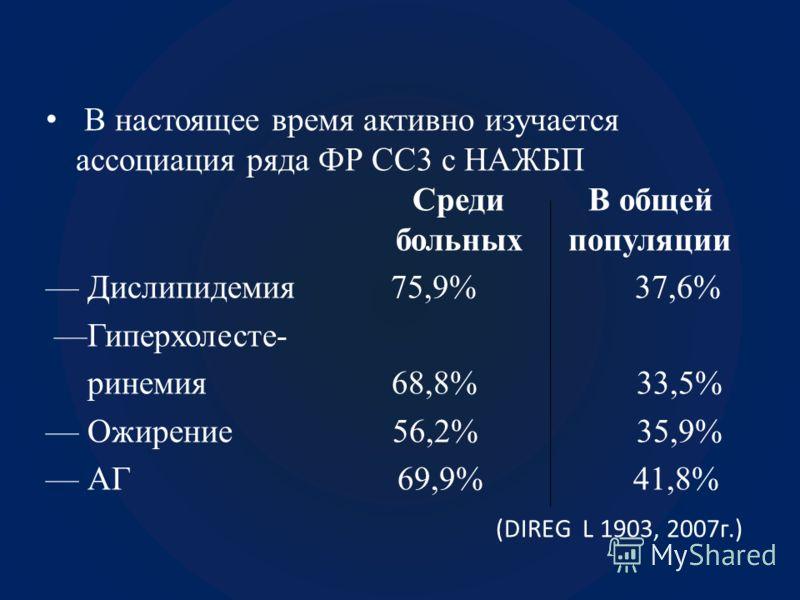 В настоящее время активно изучается ассоциация ряда ФР CC3 с НАЖБП Среди В общей больных популяции Дислипидемия 75,9% 37,6% Гиперхолесте- ринемия 68,8% 33,5% Ожирение 56,2% 35,9% АГ 69,9% 41,8% (DIREG L 1903, 2007г.)