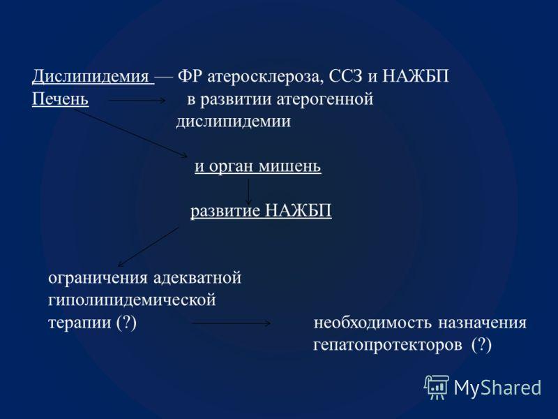 миопатия статины