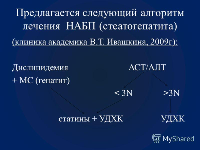 Предлагается следующий алгоритм лечения НАБП (стеатогепатита) (клиника академика В.Т. Ивашкина, 2009г): Дислипидемия АСТ/АЛТ + МС (гепатит) 3N статины + УДХК УДХК