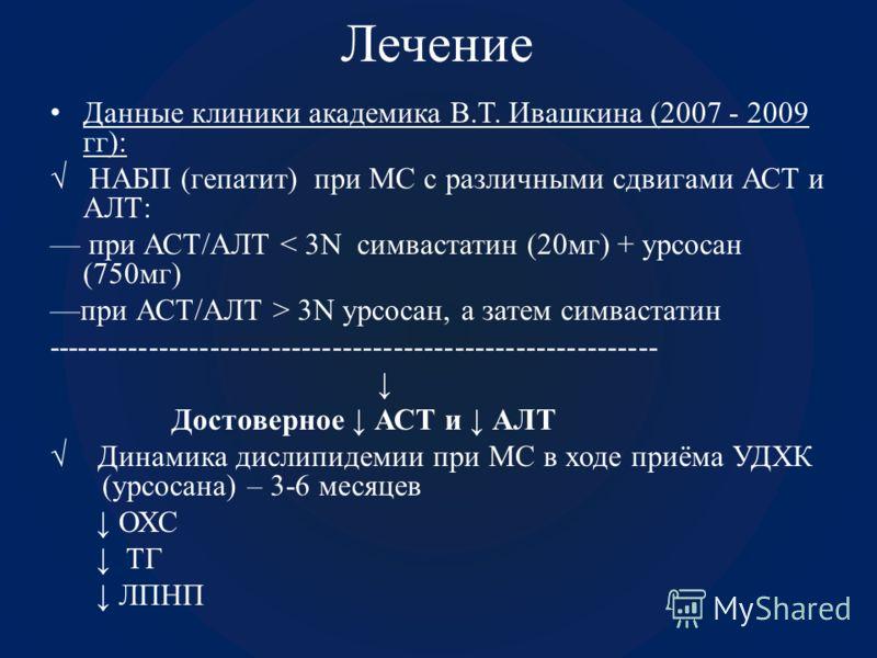 Лечение Данные клиники академика В.Т. Ивашкина (2007 - 2009 гг): НАБП (гепатит) при МС с различными сдвигами АСТ и АЛТ: при АСТ/АЛТ < 3N симвастатин (20мг) + урсосан (750мг) при АСТ/АЛТ > 3N урсосан, а затем симвастатин ------------------------------