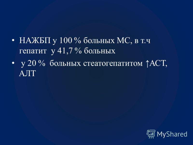 НАЖБП у 100 % больных МС, в т.ч гепатит у 41,7 % больных у 20 % больных стеатогепатитом АСТ, АЛТ