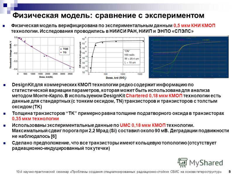 10-й научно-практический семинар «Проблемы создания специализированных радиационно-стойких СБИС на основе гетероструктур» 5 Физическая модель: сравнение с экспериментом Физическая модель верифицирована по экспериментальным данным 0,5 мкм КНИ КМОП тех