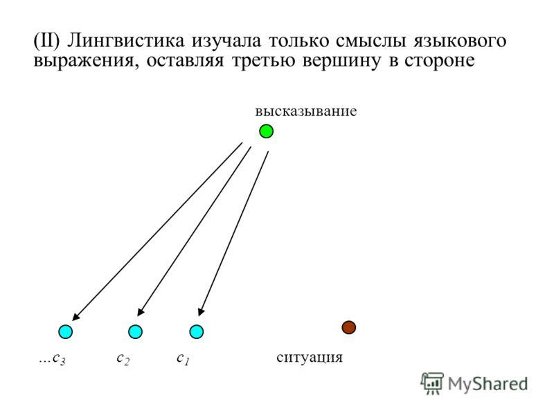 (II) Лингвистика изучала только смыслы языкового выражения, оставляя третью вершину в стороне высказывание …с 3 с 2 с 1 ситуация