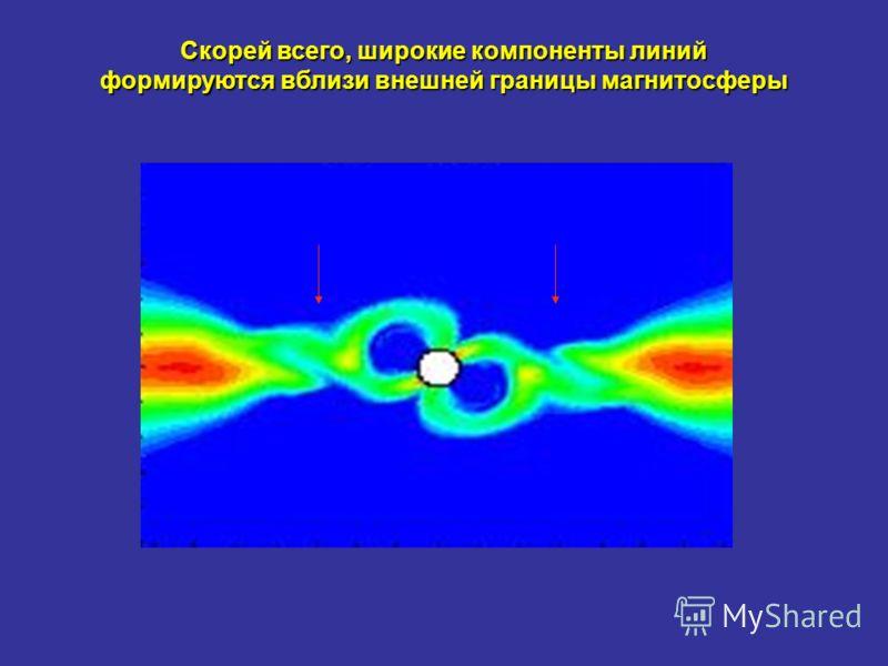 Скорей всего, широкие компоненты линий формируются вблизи внешней границы магнитосферы