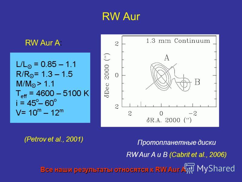 RW Aur Протопланетные диски RW Aur A и B (Cabrit et al., 2006) (Petrov et al., 2001) RW Aur A: Все наши результаты относятся к RW Aur A
