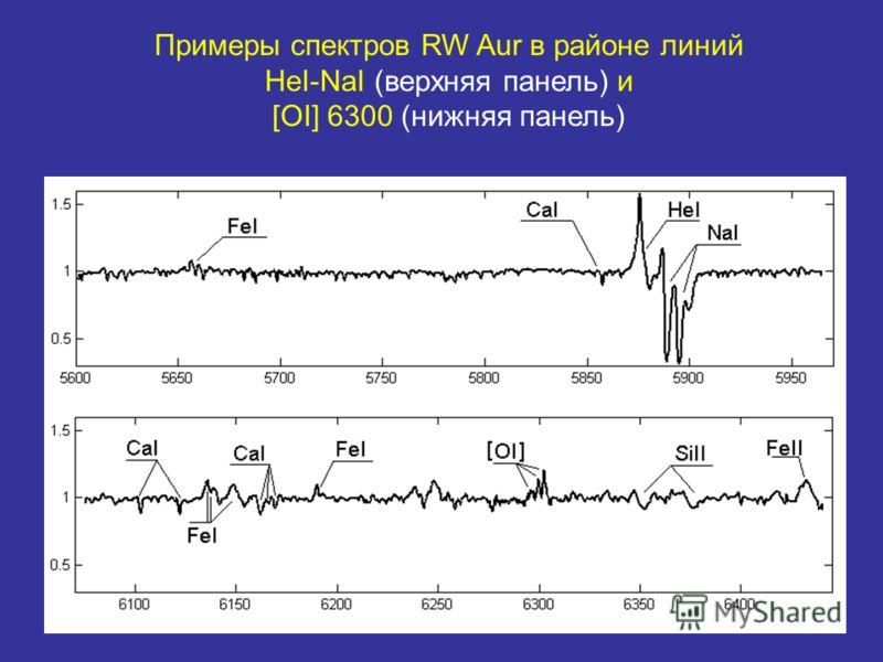 Примеры спектров RW Aur в районе линий HeI-NaI (верхняя панель) и [OI] 6300 (нижняя панель)