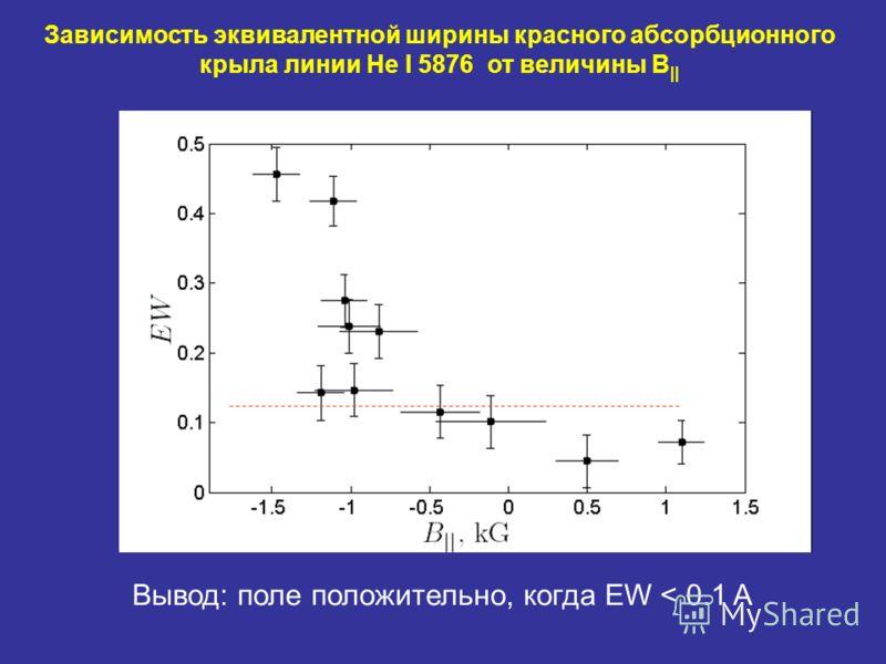 Зависимость эквивалентной ширины красного абсорбционного крыла линии He I 5876 от величины B || Вывод: поле положительно, когда EW < 0.1 A