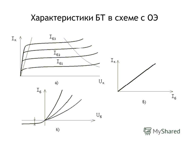 Характеристики БТ в схеме с ОЭ