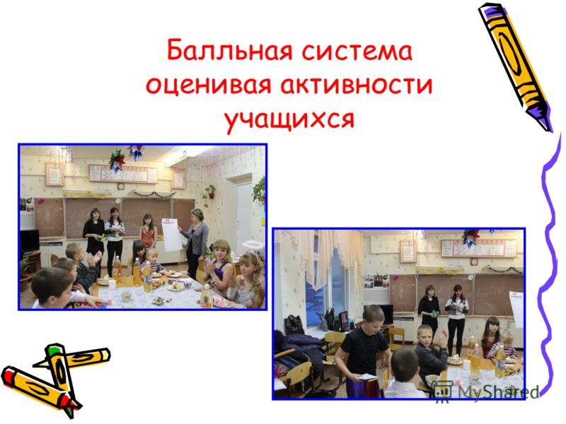 Балльная система оценивая активности учащихся