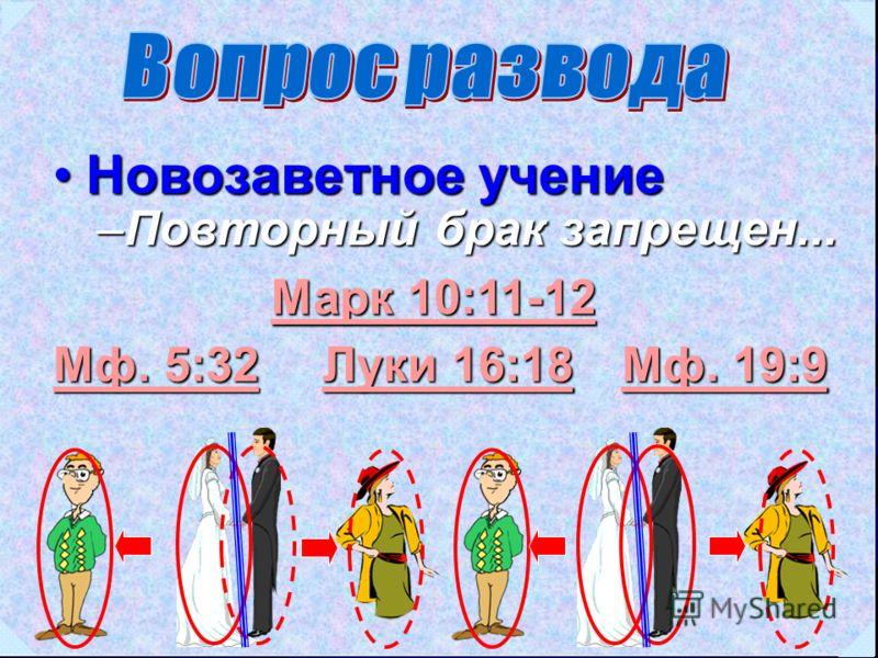 Марк 10:11-12 Марк 10:11-12 Луки 16:18 Луки 16:18 Мф. 5:32 Мф. 5:32 Мф. 19:9 Мф. 19:9 Новозаветное учениеНовозаветное учение –Повторный брак запрещен...