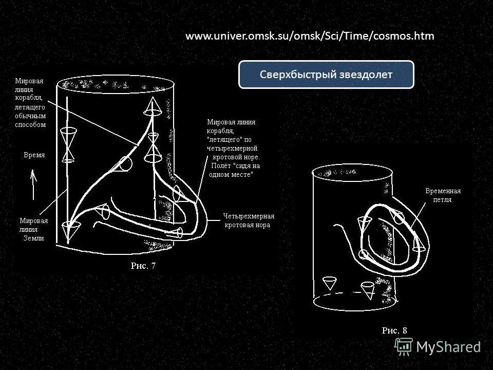 www.univer.omsk.su/omsk/Sci/Time/cosmos.htm Сверхбыстрый звездолет